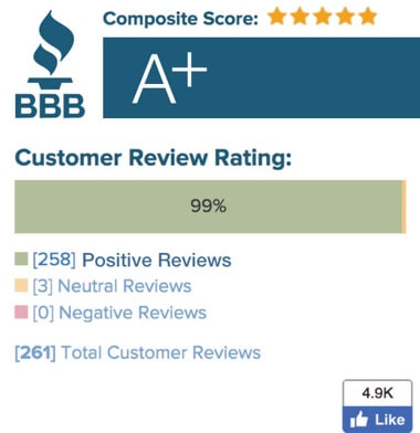 Resort Release - BBB Reviews